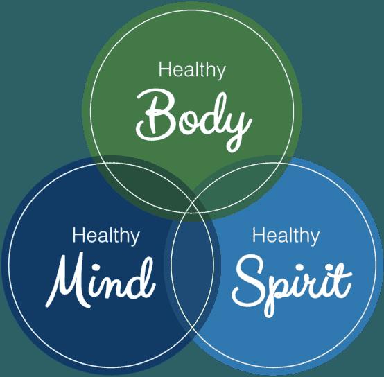 Holistic Dentistry - Healthy Mind Body Spirit